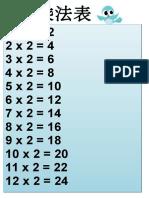 2 的乘法表