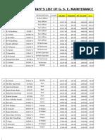 Staffs List Grade Id Degi