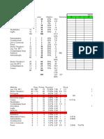Planejamento Afr-sp2009 - Após o Edital