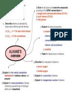 Alkane Overview