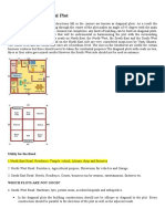 Vastu Tips for Diagonal Plot