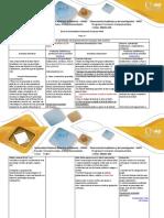 Guía de Actividades y Rúbrica de Evaluación Fase 4 Mi Propuesta Final en El Espacio Ciber-escénico