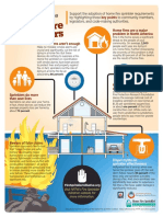 Make a Case for Sprinklers Infographic