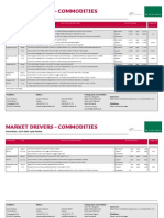 Jyske Bank Jul 23 Market Drivers Commodities