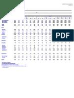 Proyecciones Financieras - Coimolache 2015-2020