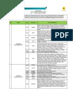 Jadwal_Pemadaman_Akibat_Banjir_Bandang.pdf