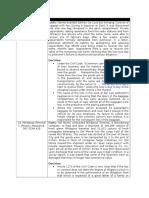 VillarinP_Transpo-Cases.docx