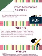 web 1 0 2 0 3 0