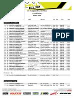 Result Finals - iXS EDC #1 Kranjska Gora 2017