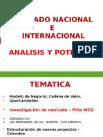 Conferencia Mercado Piña Mauricio Lopez
