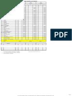 Cost Estimate Spreadsheet