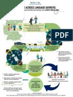 infografia leto FINAL.pdf