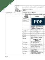 Procedimento de Mapeamento Operacional de Bloqueio Da Linha 66kv Matambo-Moatize 12 10 2011