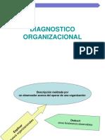 Diagnostic organizacional