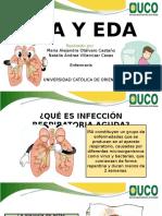 IRA-EDA CDI.pptx