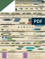 Infografía Digital Colombia 2015