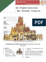 Organizacion Inka