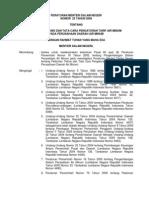 Permendagri No.23 Tahun 2006