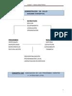 Unidad Vii-Administracion Salud Publica