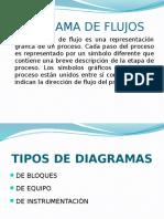 Diagramas de Bloque, Equipos, Instrumentacion