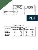Tabela Módulos de Elasticidade