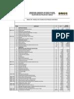 81012144planilha de Precos Unitarios