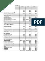 Analizando Las Razones Financieras de Bimbo y Cemex 2005 Al 2015- P4 Cemex