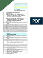 LIST OF FURNITURE BASEMENT.xlsx