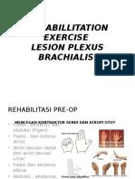 Aplikasi Rehabilitasi Lesi Plexus Brachialis
