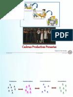 Gestion de la cadena.pdf