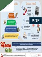 infografis moneygame