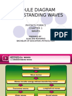 Understanding Waves