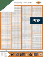 NRF - R134a-R1234yf Airconditioning Filling Chart