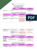 Academic Staff KPI Achievement & Projection -TARGET 2012-2014