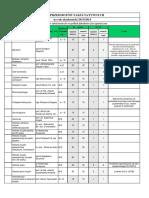 Lista Fakultetow 2013