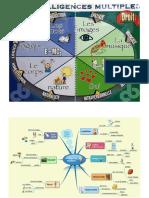 0 intelligences multiples test et explications.pdf