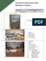 Daftar Alat Dan Bahan Di Laboratorium Fisika