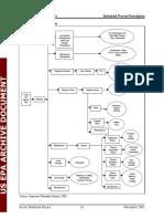 process calculations  book