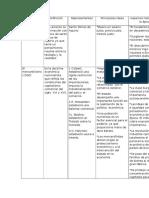 cuadrodepensamientoeconomico-120301125058-phpapp01