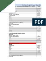 Excel Renov Gedung Lepas