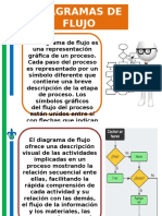 Tecnicas O. Diagramas de Flujo