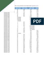 358007 Datos Estación PSB.xlsx