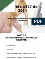 enfermedades laborales.pptx