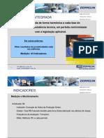JMBZ-QPR-0161R0- Política Da Qualidade- File 5 ZEPPELIN SYSTEMS treinamento