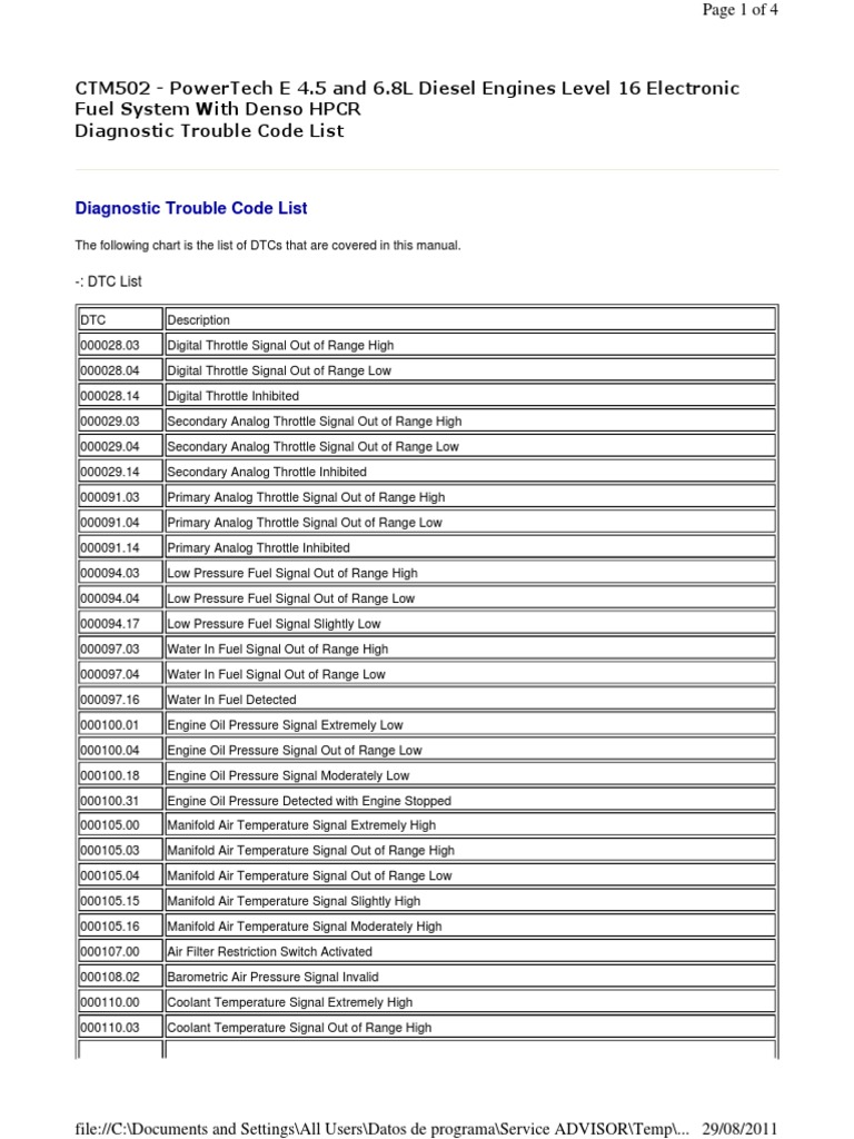 Codes List 200D | Fuel Injection | Throttle