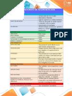 100504 Matriz de Criterios de Segmentación 1