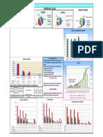 163915180-Dashboard.pdf