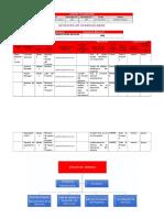 POS Registro de Stakeholders v1 0