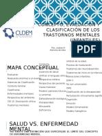 Concepto, Evaluación y Clasificación de Los Trastornos