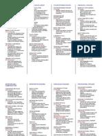 Advanced Manuals - Brief Description